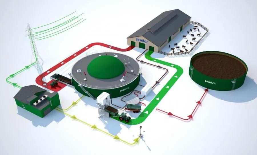 Производство биогаза на ферме