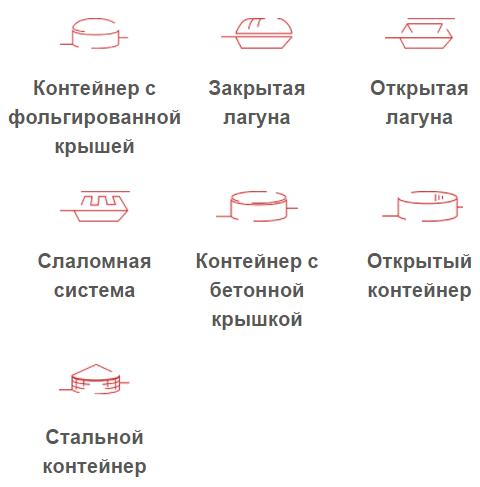 область применения